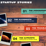 AWS-Startup-Stories-Notes-from-Founders-Vol-2-Thumbnail
