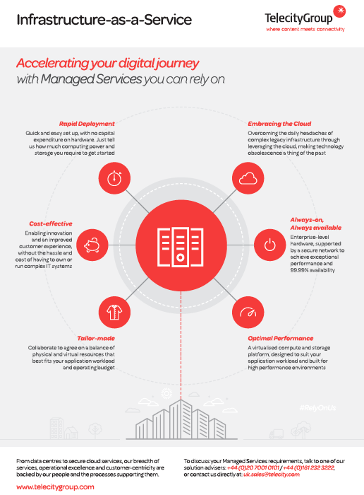 TelecityGroup-Managed-Services-IaaS-Infographic